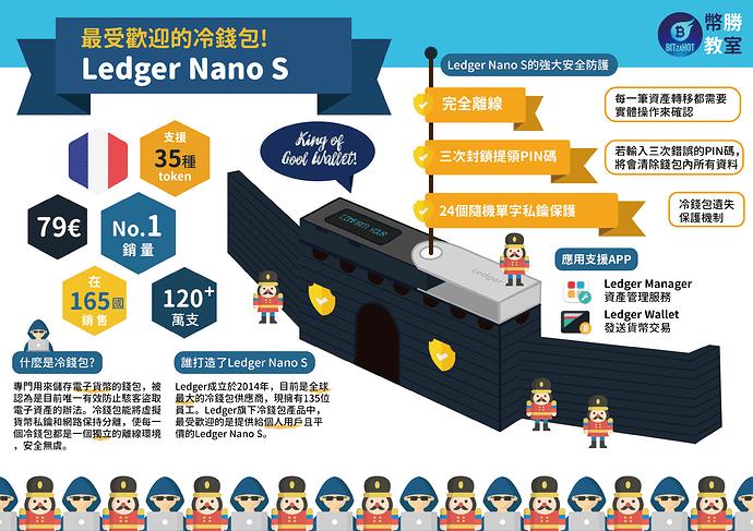 Ledger Nano S(1)